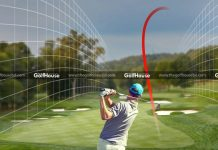 FUTURE OF GOLF: WHAT THE GAME WILL LOOK LIKE IN 100 YEARS
